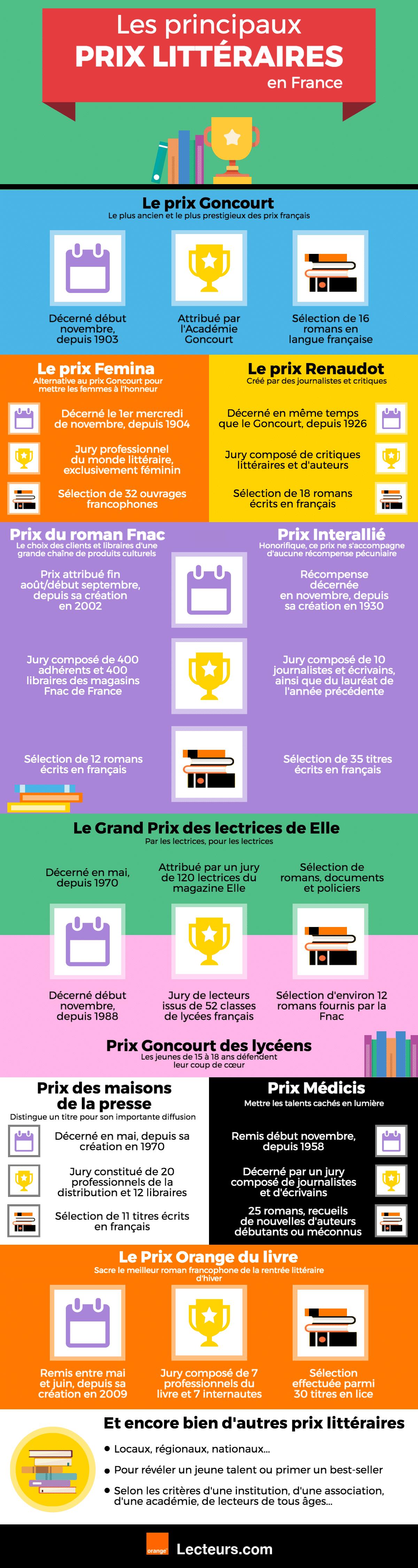 Prix littéraires français