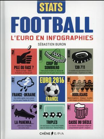 Couverture du livre « Le football en infographies » de Sebastien Buron aux éditions Epa