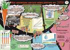 Couverture du livre « Nos assiettes seront-elles pleines en 2050 ? » de Jean-Francois Metral et Bruno Saillet aux éditions Educagri