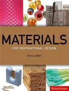 Couverture du livre « Best materials for inspiration » de Chris Lefteri aux éditions Rotovision